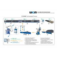 Quality LWJ01 Automatic Bending Machine , Glass Bending Equipment Quick Operation for sale