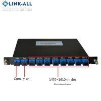 Quality SWDM4 Single Fiber 8 channels Plug-in Type CWDM Optical Modules for sale