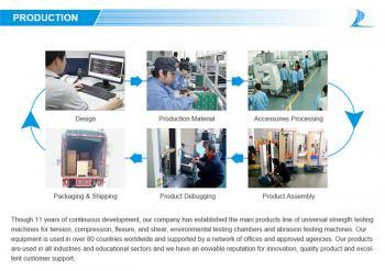 LMTECH Testing Machine Co.,Ltd