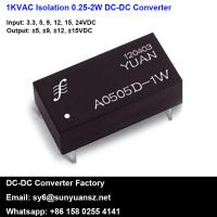 Quality Ultra Low Power Dual Output Isolated Unregulated DC DC Converter for sale