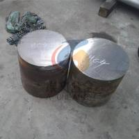 Quality Hastelloy C4 (UNS N06455)  nickel-chromium-molybdenum  alloy plate, sheet, strip for sale