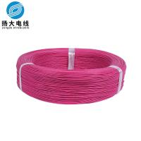 China Fire Retartent XLPE Wire Cable For Electrical Equipments Internal Wiring on sale