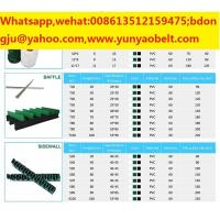 Quality industrial pu food grade white conveyor belt from chinese factory for sale