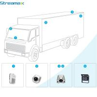 Quality vehicle CCTV 5 Ch Car Mobile DVR for Bus/Taxi/Truck/Tank/Police Car/school bus for sale