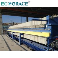 Quality Nylon 66 Filter Cloth Filter Press Cloth For Mineral Sludge Treatment for sale