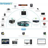 Buy cheap vehicle dvr 24 ch mobile DVR for Bus/Taxi/Truck/Tank/Police Car/school bus from wholesalers