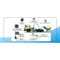 DIESEL-NATURAL GAS (LNG/CNG)DUAL-FUEL SYSTEM VEHICLE