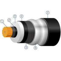 66kv XLPE insulated power cable