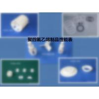 Quality Typical Properties of PTFE for sale
