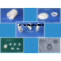Quality Characteristics Of All Kinds Of Fluorine Plastic Products for sale