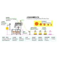 Quality wire equipment Wire and cable equipment for sale