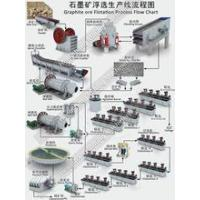 limonite beneficiation machine methods These, hematite is considered to be the most importantiron ore because of its   the beneficiation practices in vogue for improvement of iron content and   separation efficiency of the machine, as it enhances viscosity of the pulp and  hampers.