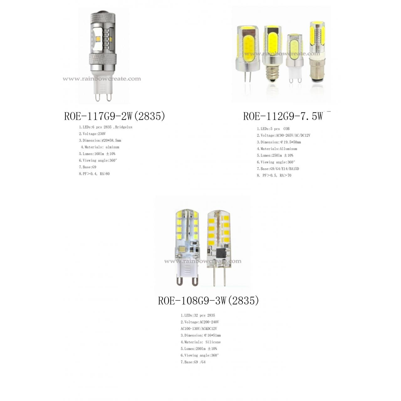H ton Bay Remote Wiring Diagram besides Wiring Diagrams For Ceiling Fans With Lights furthermore Wiring Diagram For Light Fixture also Light Beam Angle further Color Recessed Lights. on high bay light wiring diagram
